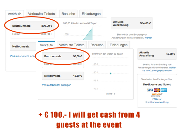 Sales Wine Tasting Event2 Startup #1: Sharevent   $745 revenue in 14 hours of work